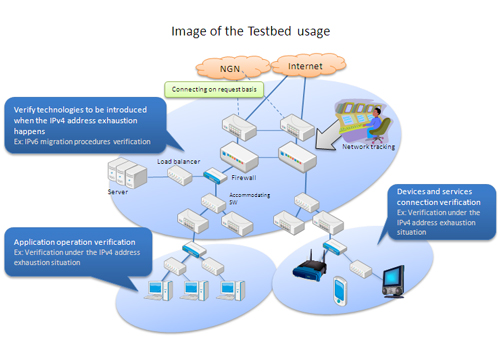 testbed-1s.jpg