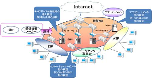 newtech-slide_s.png